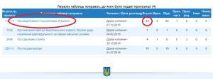 Suslova_burshtin-300x111()